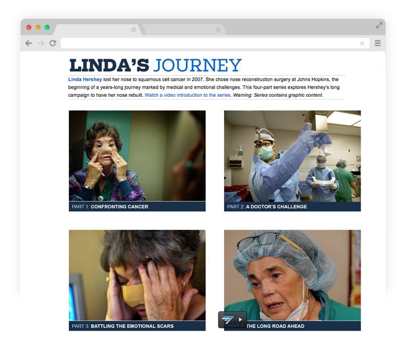 lindas-journey