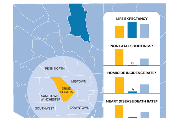 "Graphic: Comparing the ""health"" of Baltimore neighborhoods"
