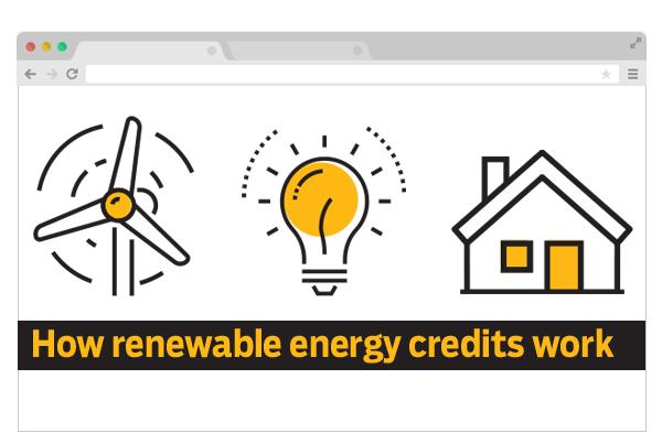 How renewable energy credits work
