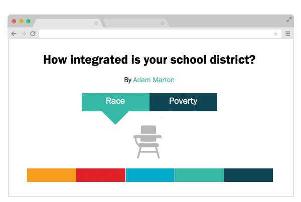 How integrated is your school district?